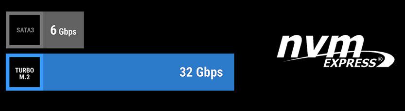 z390-a