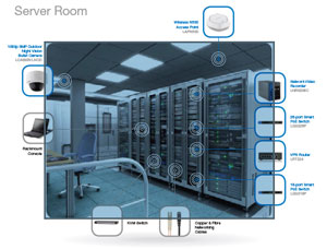 Linksys Access Points