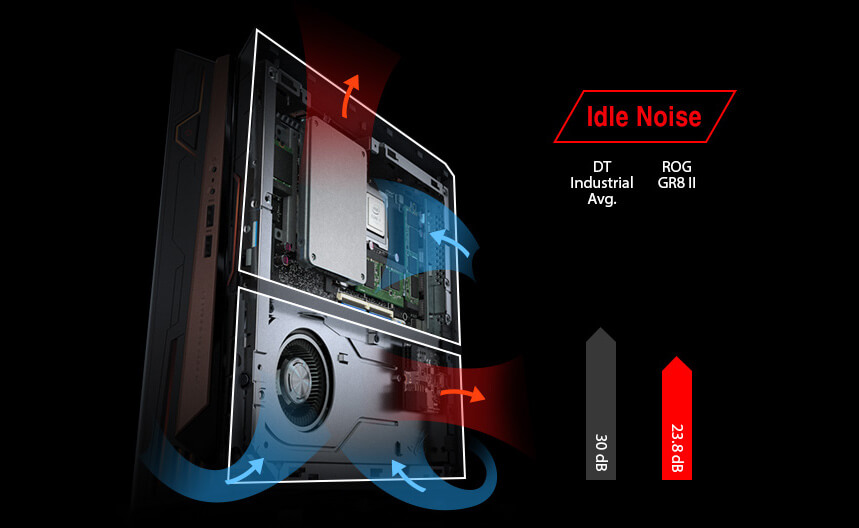 ROG GR8 II-gaming pc cooling-quiet
