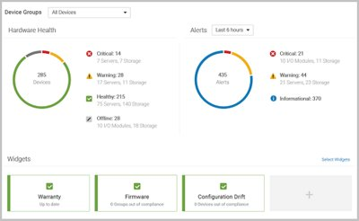 Automate productivity with intelligent, embedded management