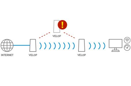 Diagram of a signal between nodes