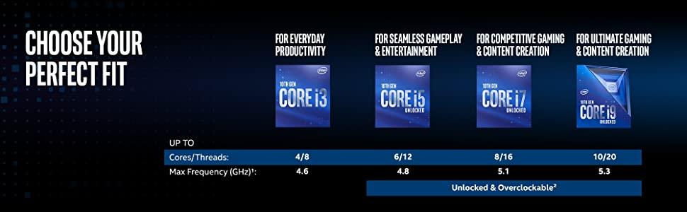 10th Gen Intel Core i9-10900K Desktop Processor