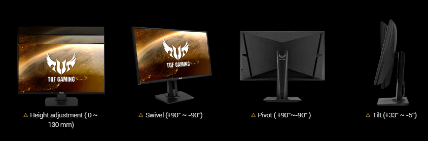 four difference angles of the monitor