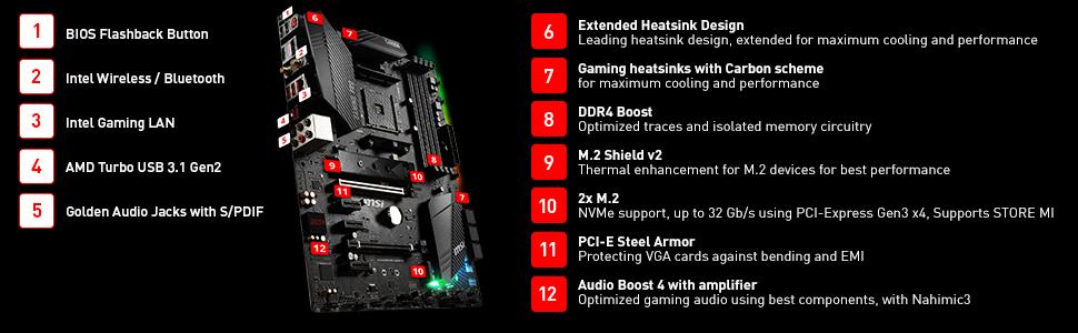 MSI B450 Ryzen AMD gaming motherboard ports