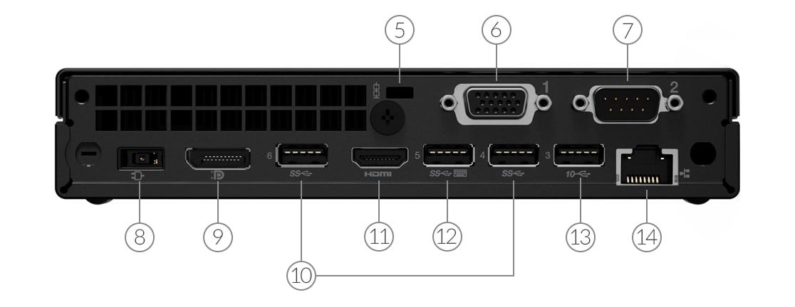 Lenovo ThinkCentre M70q rear ports