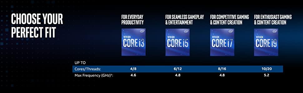 Procesador Intel Core i5-10400F de 10ª generación