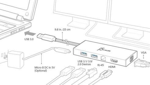J5Create USB 3 0 Mini Dock, Type A 3 0 Male Connector, Aluminum, HDMI  Female Connector JUD