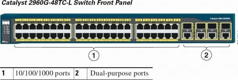 Cisco WS C2960G 48TC L 2960 48 Port Gigabit Catalyst Switch