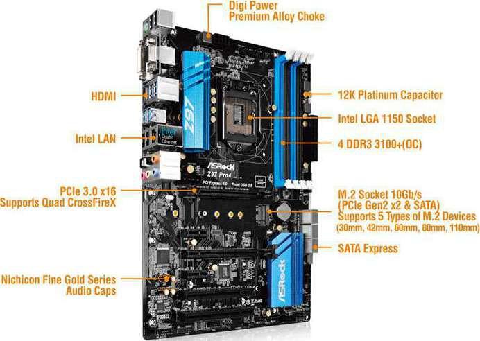 ASRock Z97M Pro4 Intel LAN Drivers for Windows 7