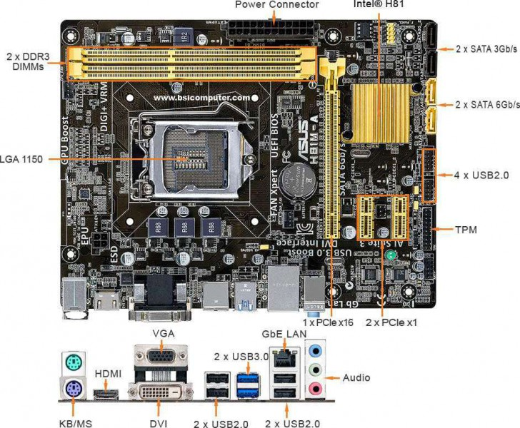 Asus H81M-A Intel RST Drivers Update