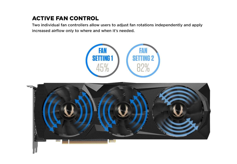 ZOTAC GeForce RTX 2080 Ti Triple Fan 11GB GDDR6 352 bit, 4352 CUDA Cores, 4  Display, VR Ready, 4K Re