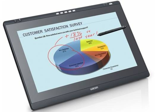 "Wacom DTH-2242 Full HD 21.5""  Interactive Touch Display, Multi-touch support, 1920 x 1080 Resolution, Pen tether 
