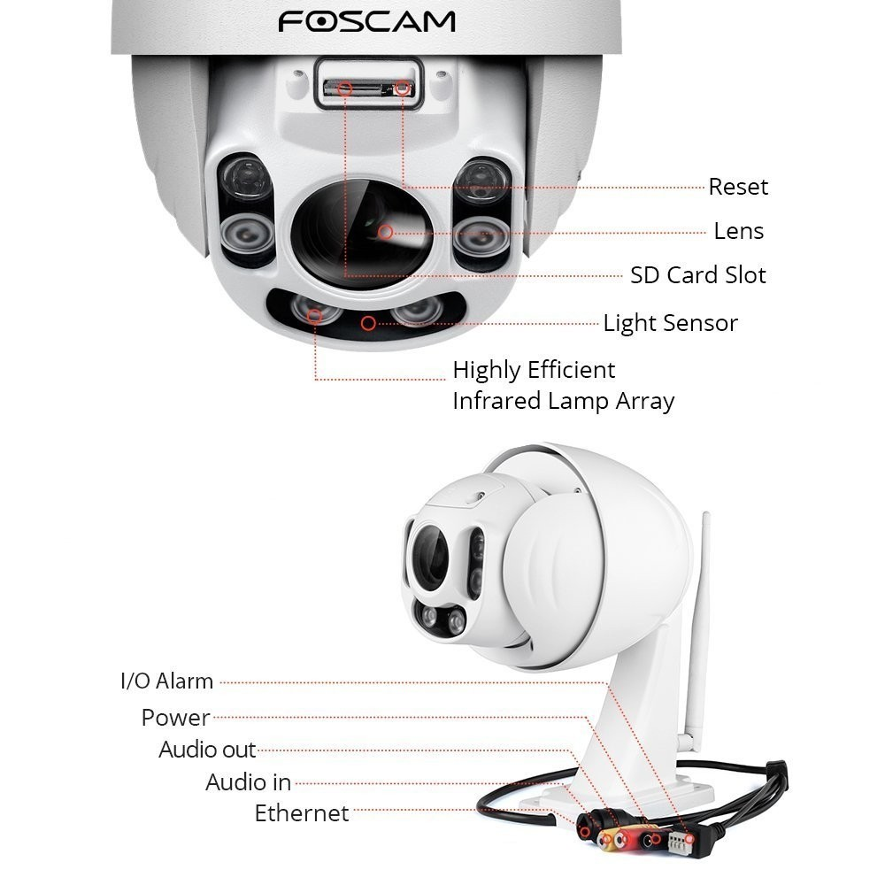 Foscam 1080P WiFi CCTV Camera, Pan Tilt Zoom Remotely, 60 Metre Starvis  Night Vision, Motion Detecti