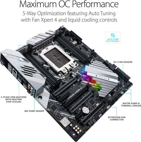 Asus Prime X399 A Amd Sockettr4 Eatx Motherboard With M 2 Heatsink Ddr4 3600mhz Dual M 2 U 2 Sata 6gb S Front Panel Usb 3 1 Gen 2 Connector