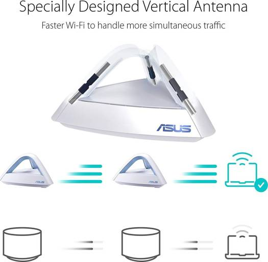 Asus Lyra Trio (3 Packs) AC1750 Dual Band Mesh WiFi System – Covers Multi-Story Homes up to 5400 sq. ft., with AiProtection network security powered by Trend Micro, Parental Controls | Asus Lyra Trio